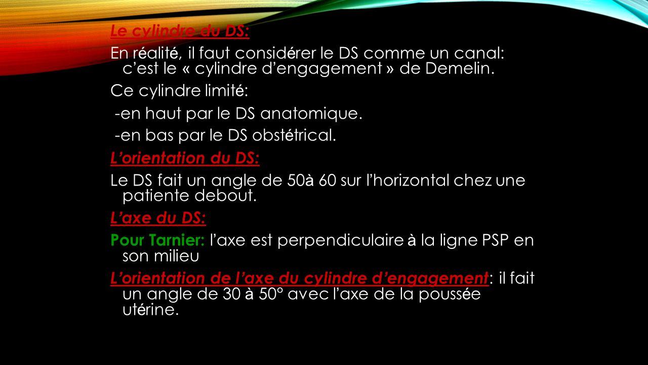 Le cylindre du DS: En réalité, il faut considérer le DS comme un canal: c'est le « cylindre d'engagement » de Demelin.