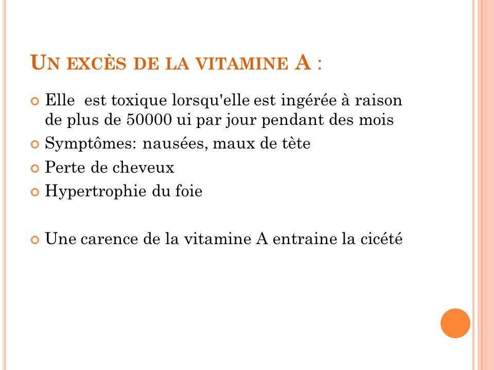 Un excès de la vitamine A :