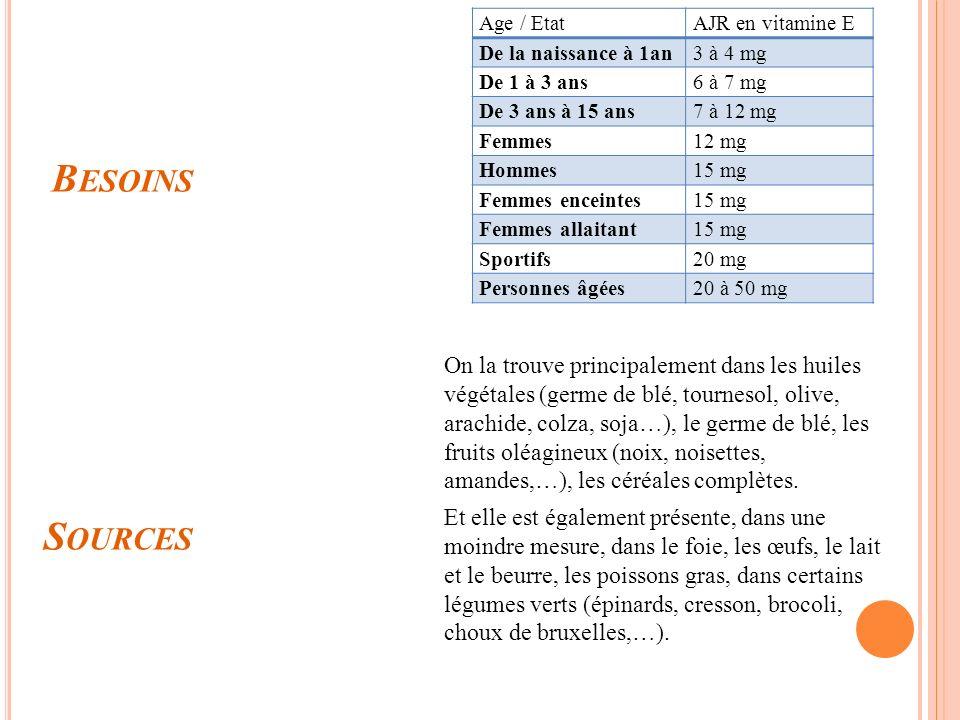 Age / Etat AJR en vitamine E. De la naissance à 1an. 3 à 4 mg. De 1 à 3 ans. 6 à 7 mg. De 3 ans à 15 ans.