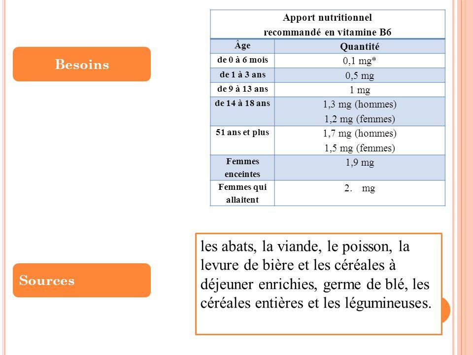 Apport nutritionnel recommandé en vitamine B6