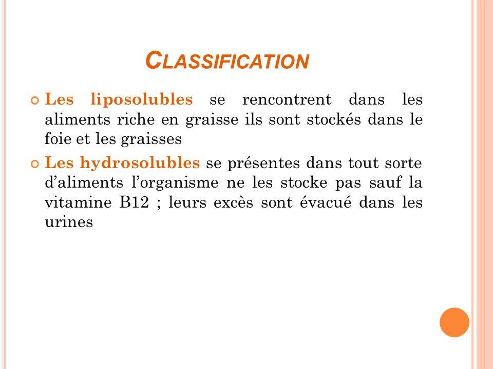 Classification Les liposolubles se rencontrent dans les aliments riche en graisse ils sont stockés dans le foie et les graisses.