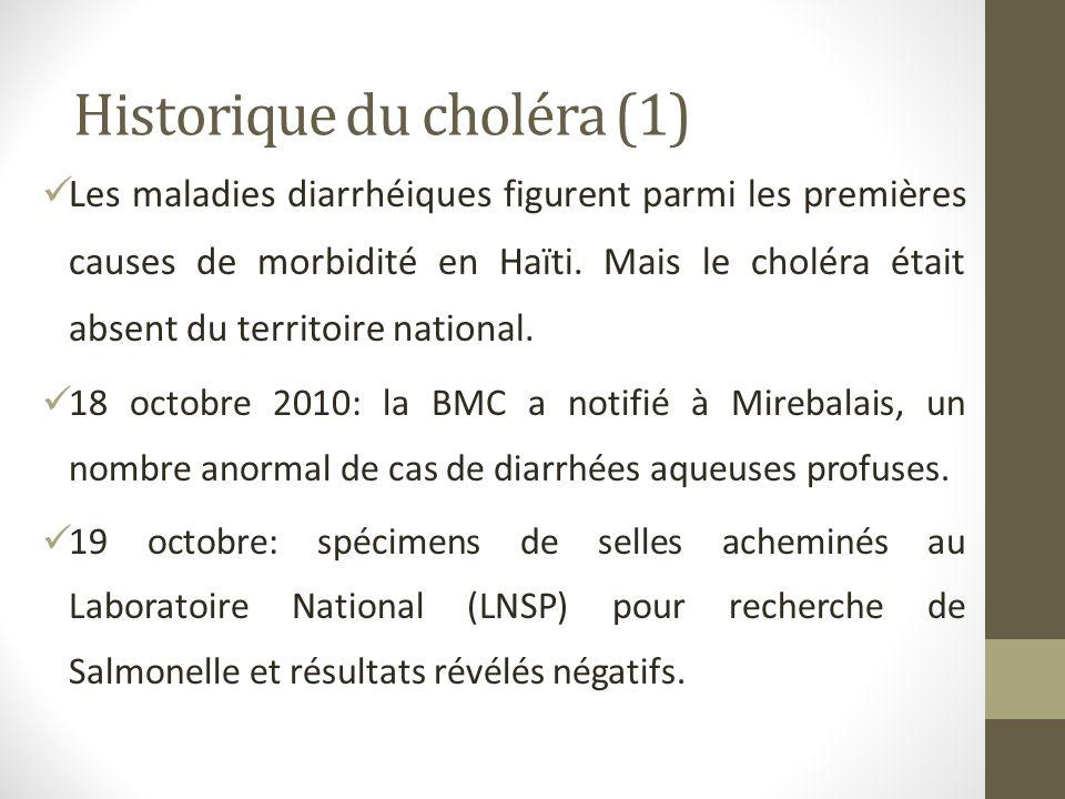 Historique du choléra (1)