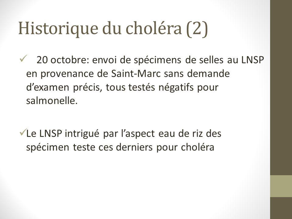 Historique du choléra (2)