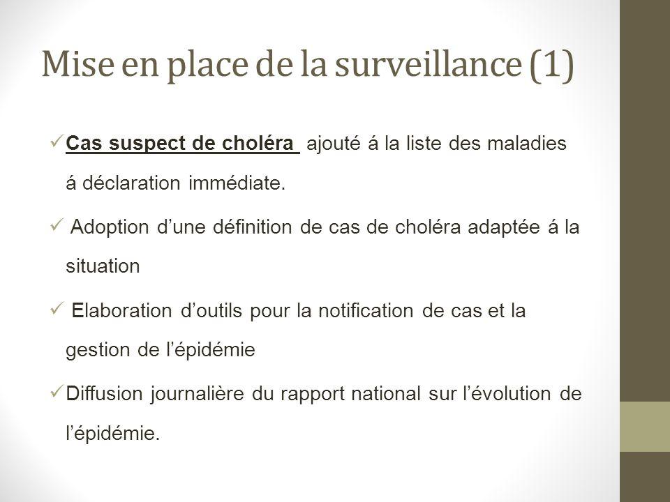 Mise en place de la surveillance (1)