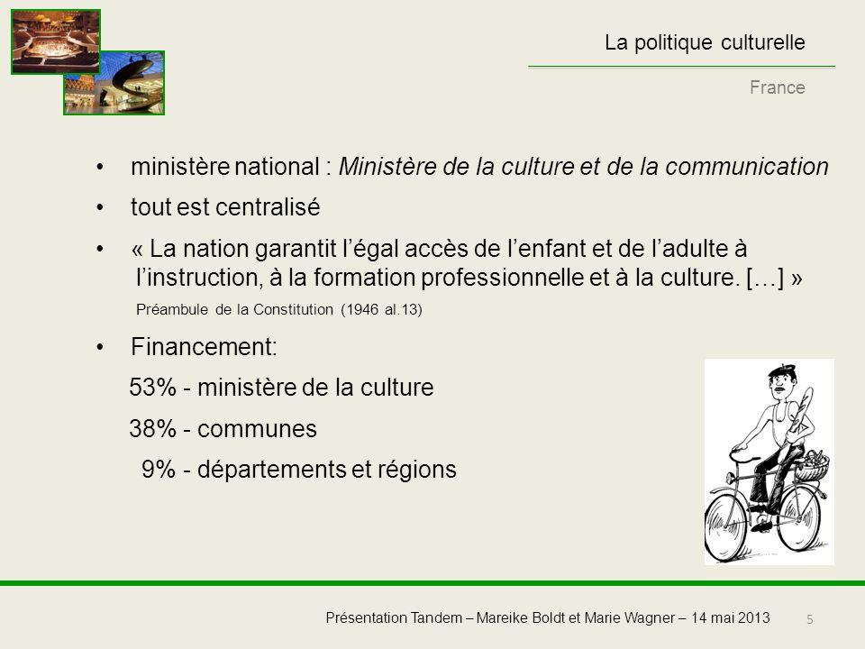 ministère national : Ministère de la culture et de la communication