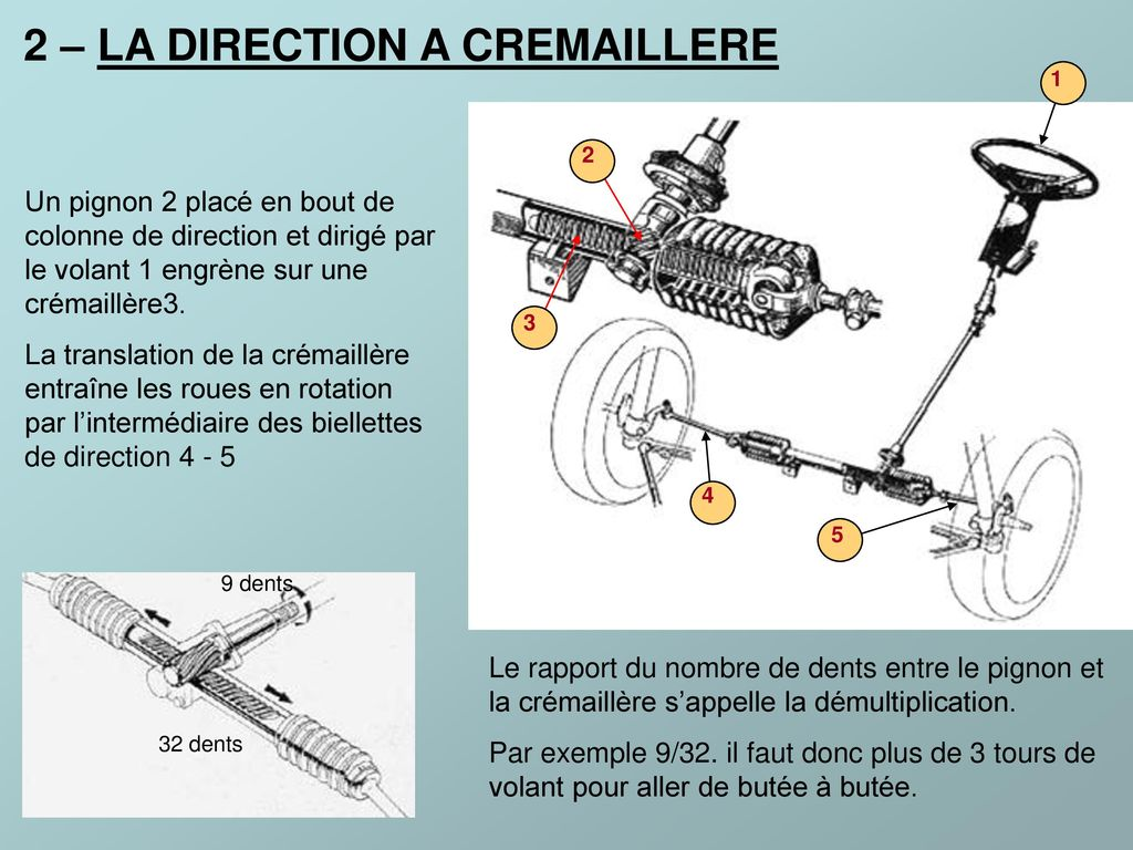2 – LA DIRECTION A CR LERE