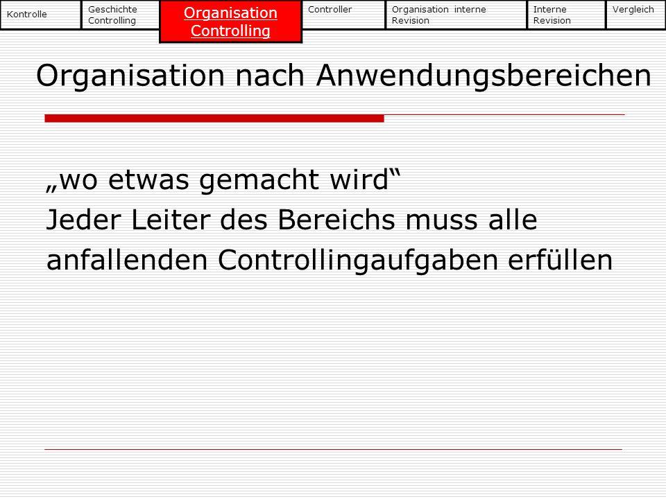 Organisation nach Anwendungsbereichen