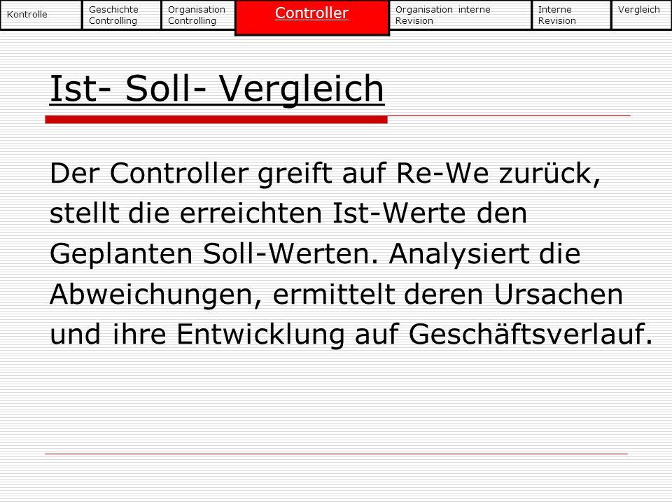 Ist- Soll- Vergleich Der Controller greift auf Re-We zurück,