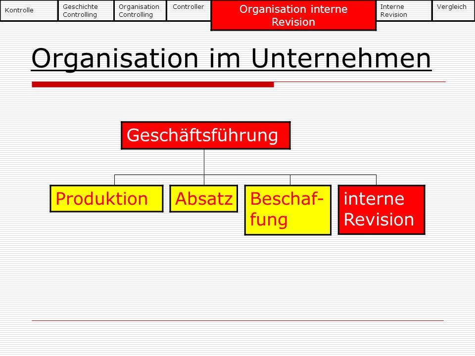 Organisation im Unternehmen