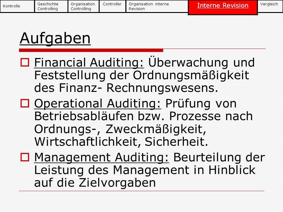 Kontrolle Geschichte Controlling. Organisation Controlling. Controller. Organisation interne Revision.