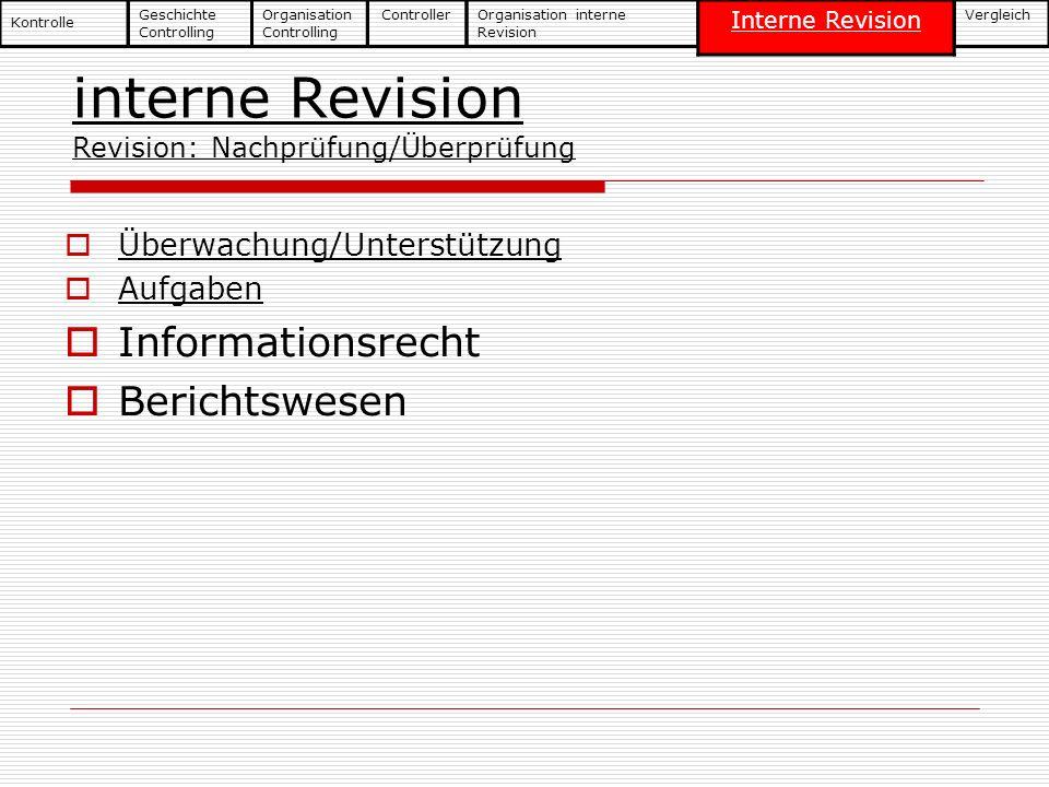 interne Revision Revision: Nachprüfung/Überprüfung