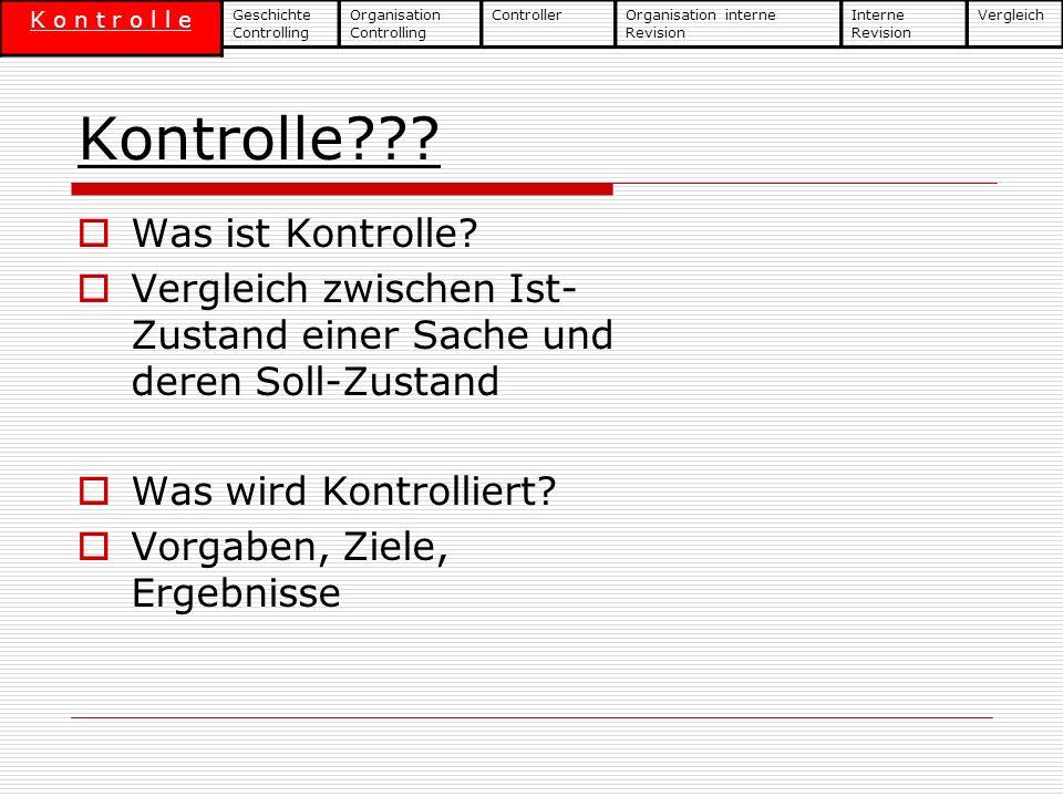Kontrolle Was ist Kontrolle