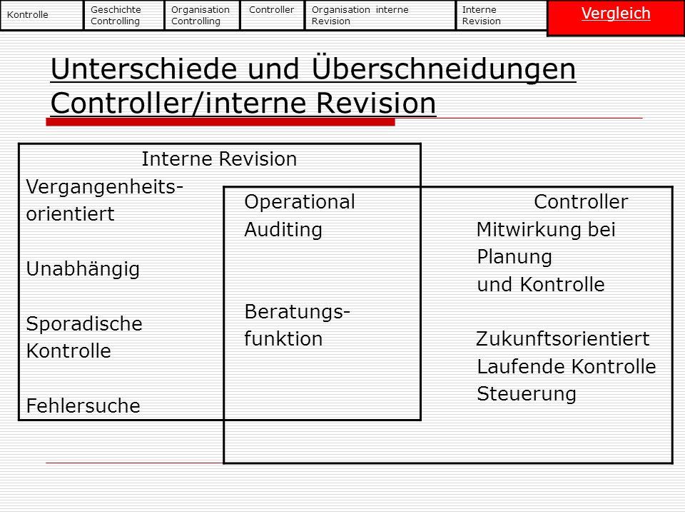 Unterschiede und Überschneidungen Controller/interne Revision