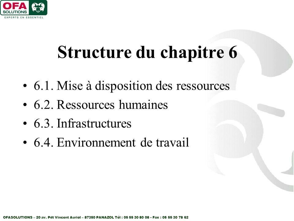 Structure du chapitre 6 6.1. Mise à disposition des ressources