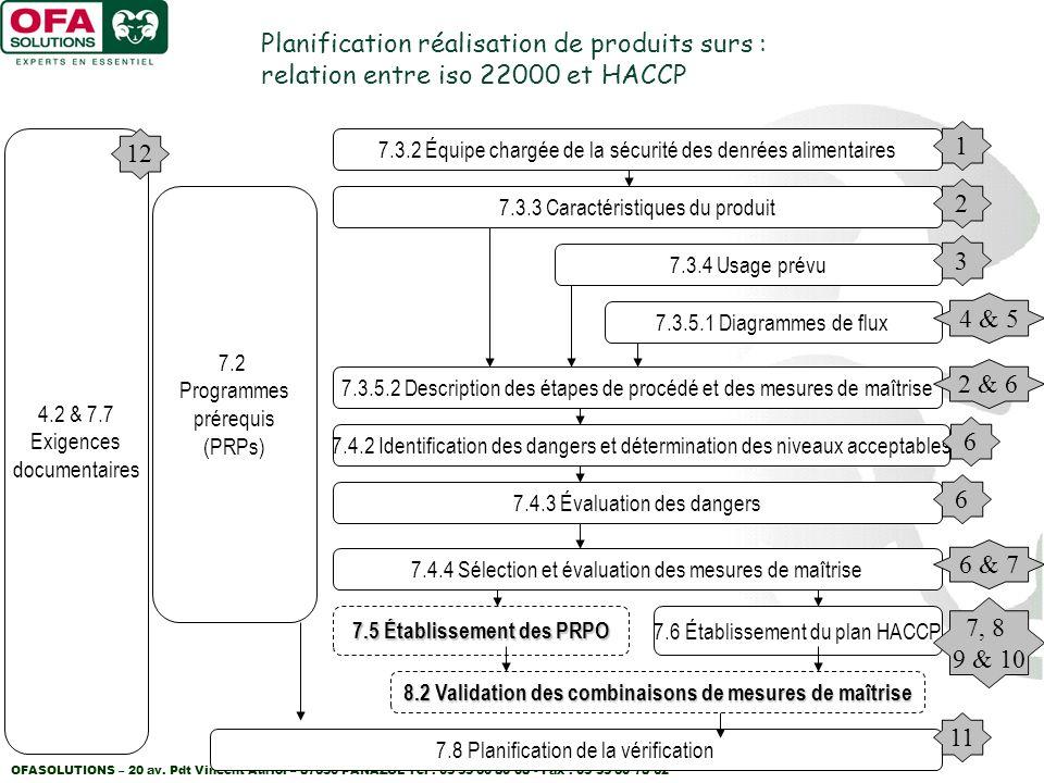 Planification réalisation de produits surs : relation entre iso 22000 et HACCP