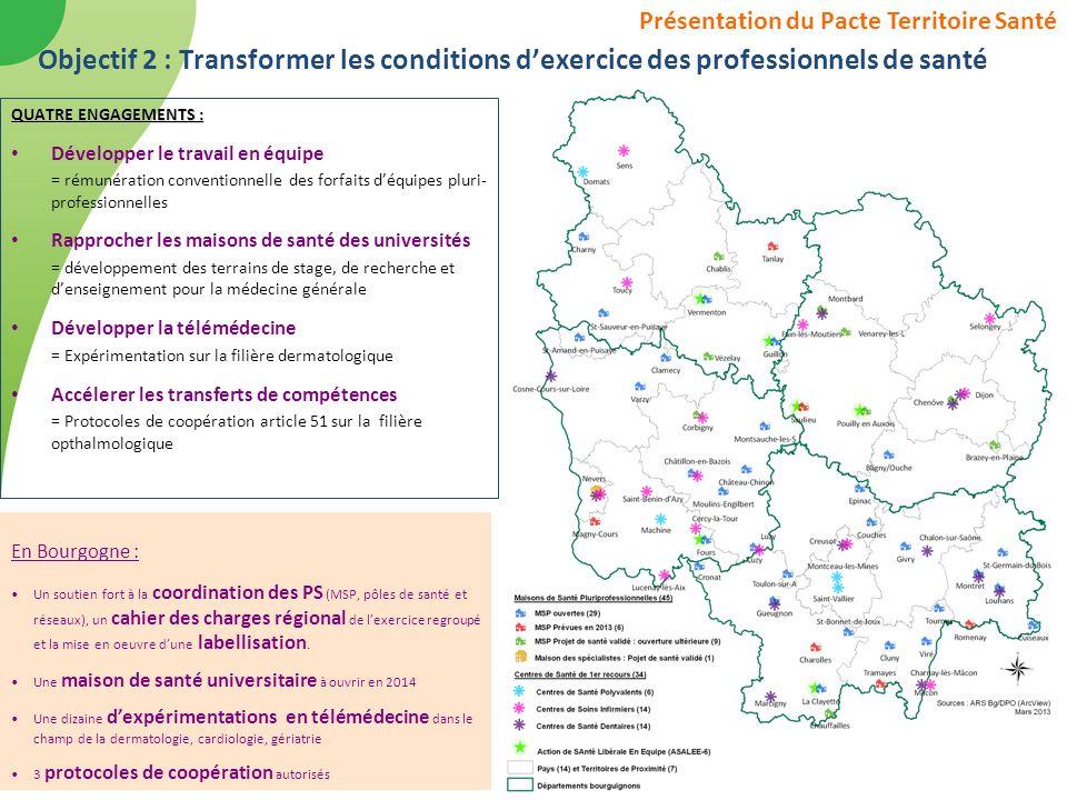 Présentation du Pacte Territoire Santé