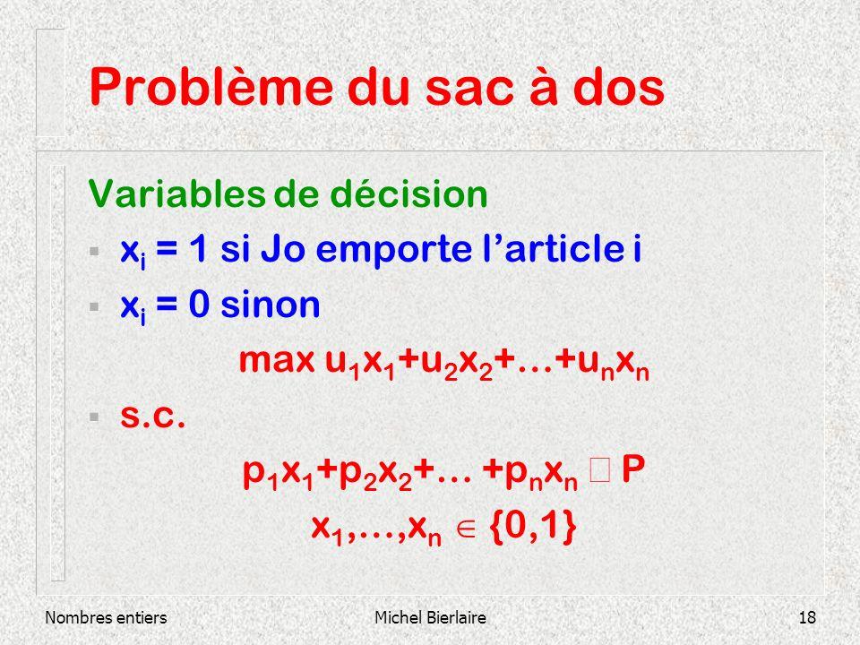 Problème du sac à dos Variables de décision