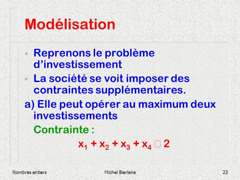 Modélisation Reprenons le problème d'investissement