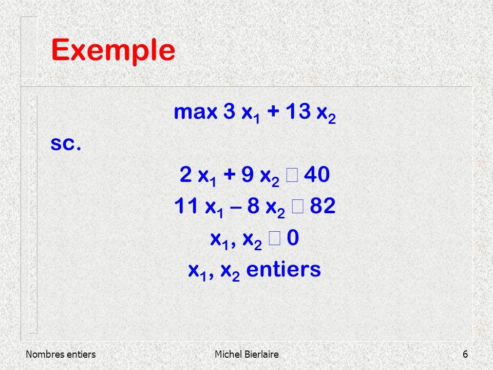 Exemple max 3 x1 + 13 x2 sc. 2 x1 + 9 x2 £ 40 11 x1 – 8 x2 £ 82