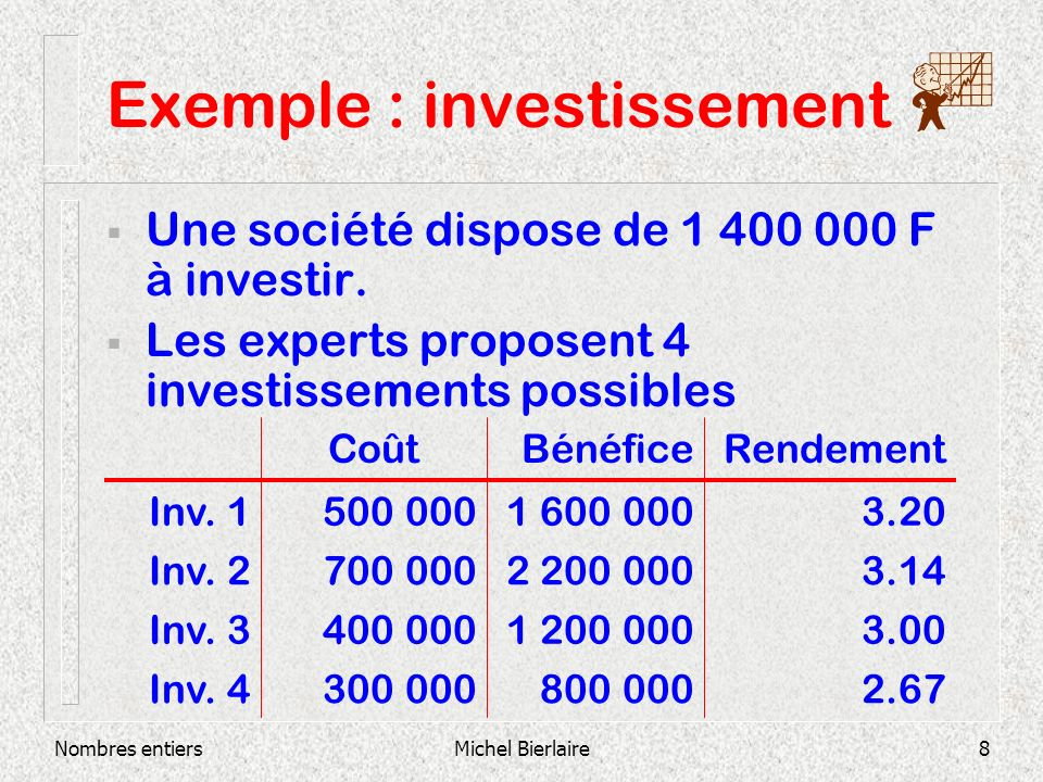 Exemple : investissement
