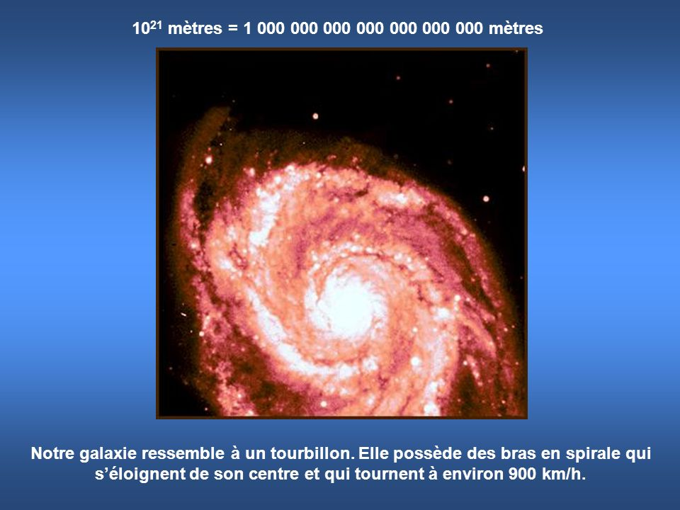 1021 mètres = 1 000 000 000 000 000 000 000 mètres
