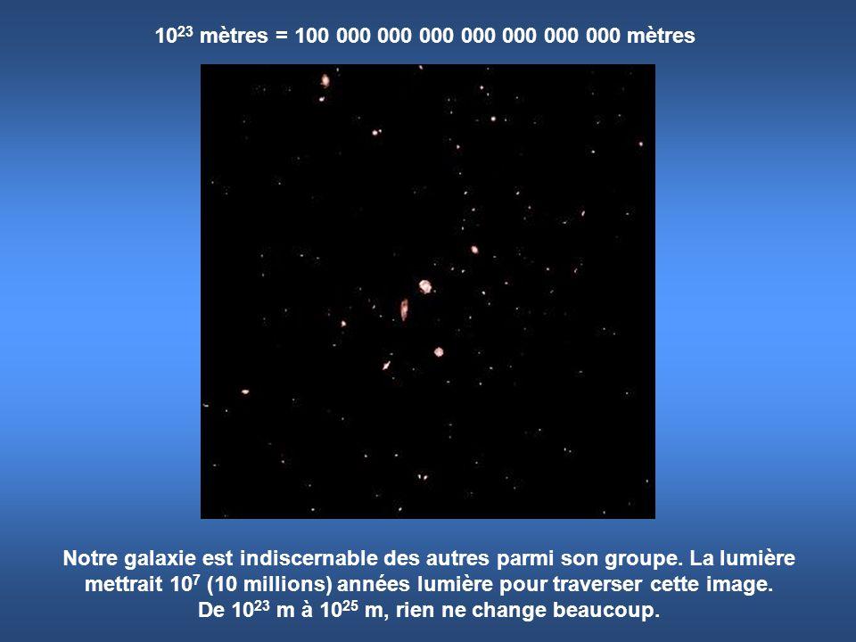 1023 mètres = 100 000 000 000 000 000 000 000 mètres