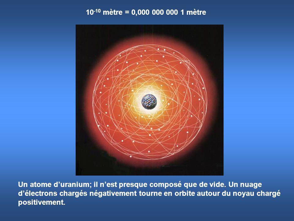 10-10 mètre = 0,000 000 000 1 mètre