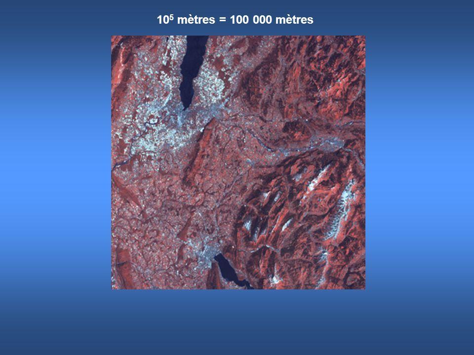 105 mètres = 100 000 mètres
