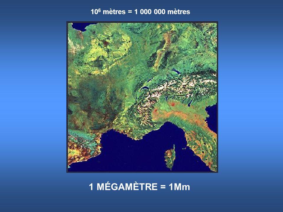 106 mètres = 1 000 000 mètres 1 MÉGAMÈTRE = 1Mm