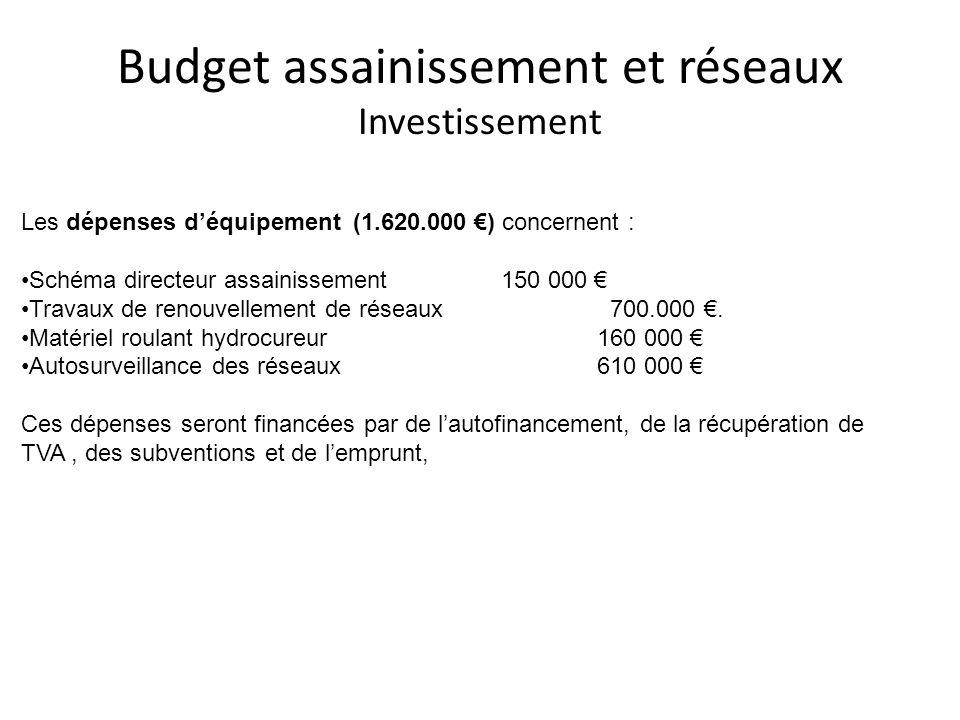 Budget assainissement et réseaux Investissement