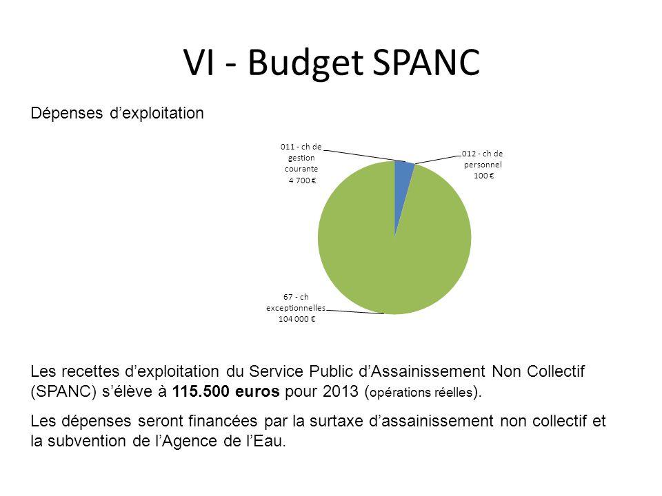 VI - Budget SPANC Dépenses d'exploitation