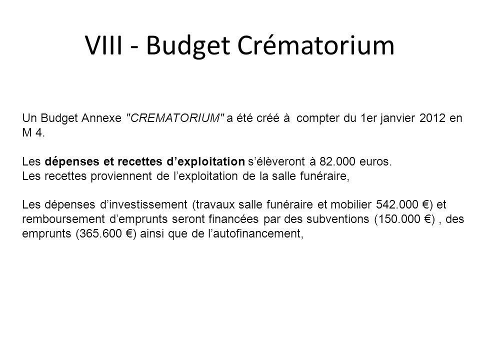 VIII - Budget Crématorium