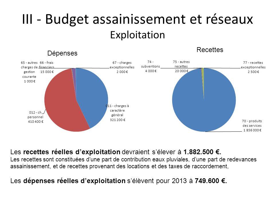 III - Budget assainissement et réseaux Exploitation