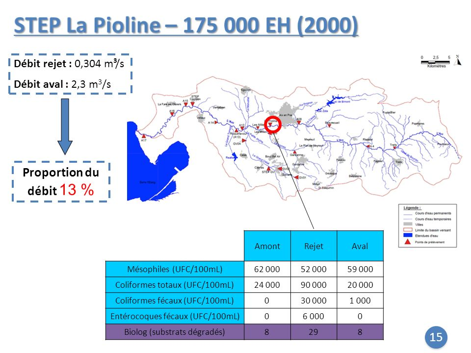 STEP La Pioline – 175 000 EH (2000) Proportion du débit 13 %
