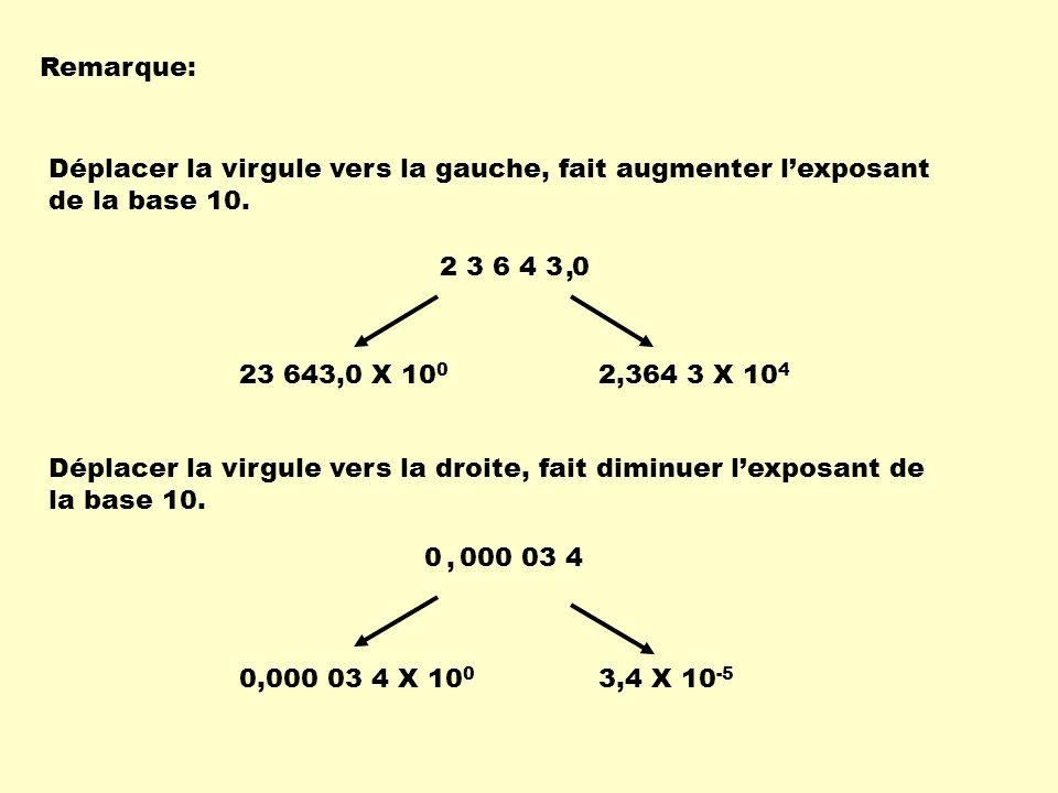 Remarque: Déplacer la virgule vers la gauche, fait augmenter l'exposant de la base 10. 2 3 6 4 3 0.