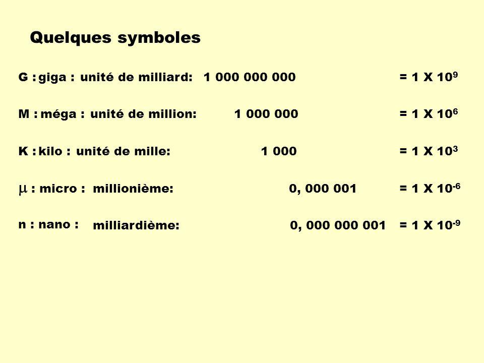 Quelques symboles  : G : giga : unité de milliard: 1 000 000 000