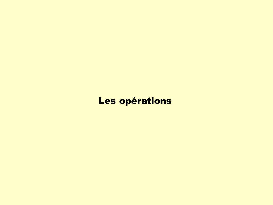 Les opérations