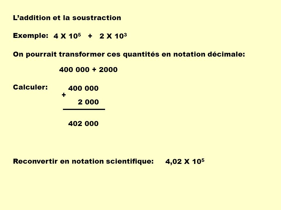 L'addition et la soustraction