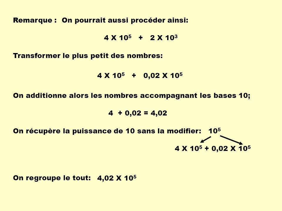 Remarque : On pourrait aussi procéder ainsi: 4 X 105 + 2 X 103. Transformer le plus petit des nombres: