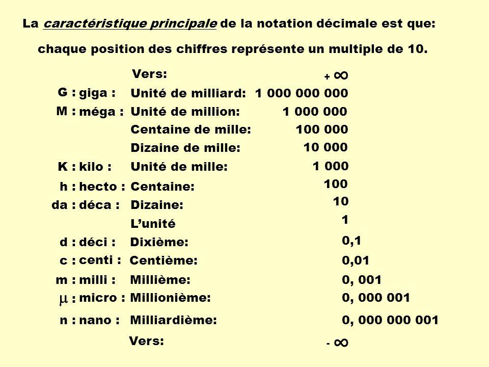∞ ∞  : La caractéristique principale de la notation décimale est que: