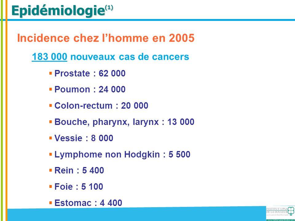 Epidémiologie(1) Incidence chez l'homme en 2005