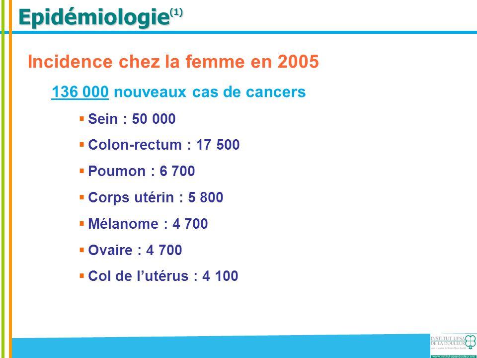 Epidémiologie(1) Incidence chez la femme en 2005
