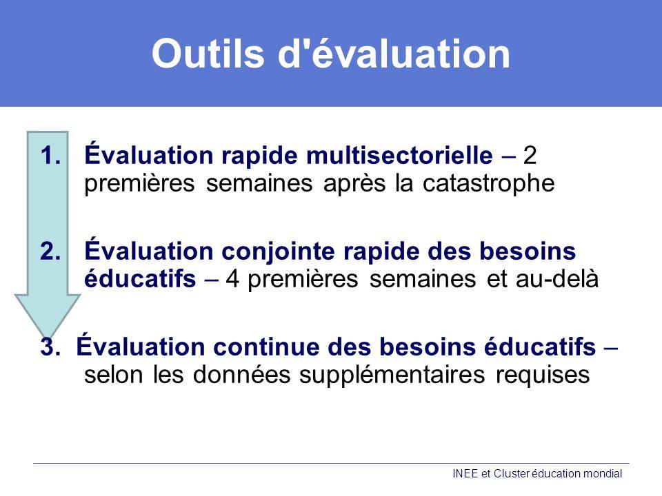 Outils d évaluation Évaluation rapide multisectorielle – 2 premières semaines après la catastrophe.