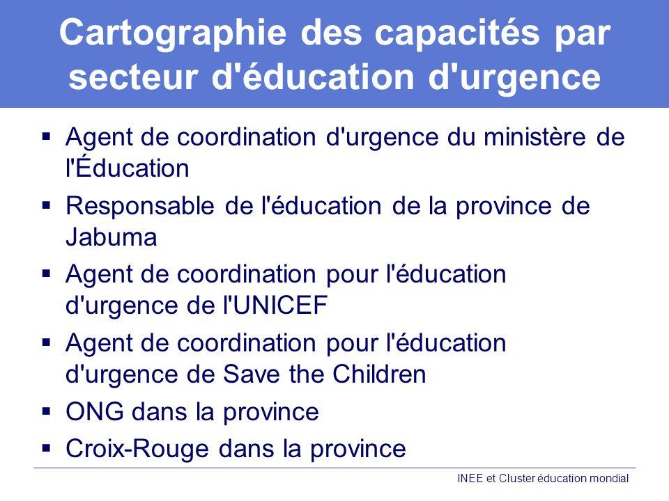 Cartographie des capacités par secteur d éducation d urgence