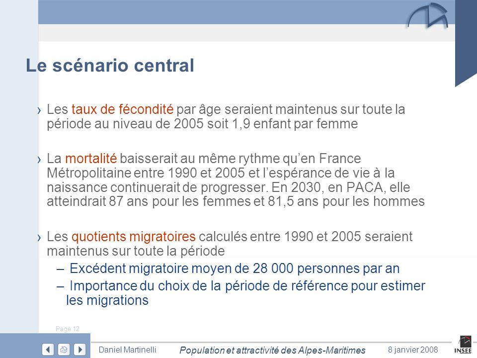 Le scénario central Les taux de fécondité par âge seraient maintenus sur toute la période au niveau de 2005 soit 1,9 enfant par femme.