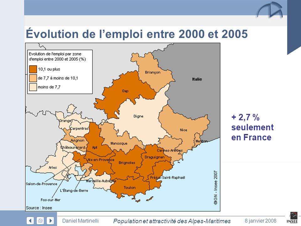 Évolution de l'emploi entre 2000 et 2005