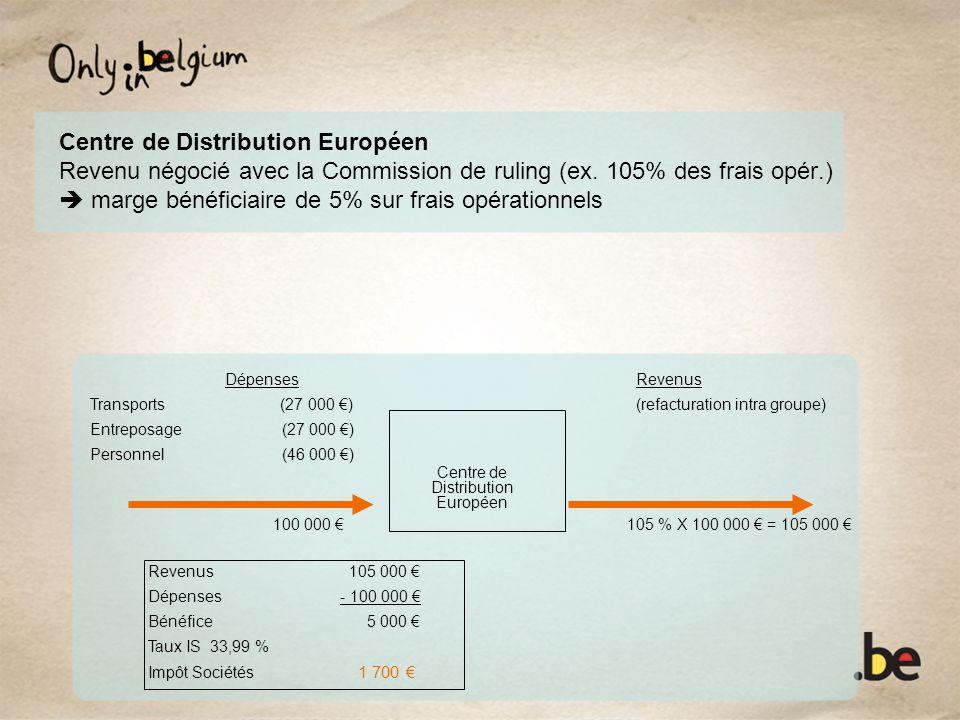 Centre de Distribution Européen