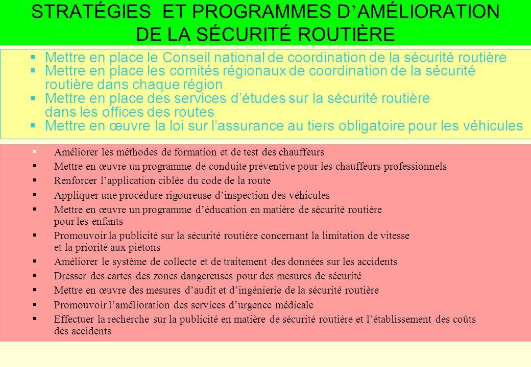 STRATÉGIES ET PROGRAMMES D'AMÉLIORATION DE LA SÉCURITÉ ROUTIÈRE