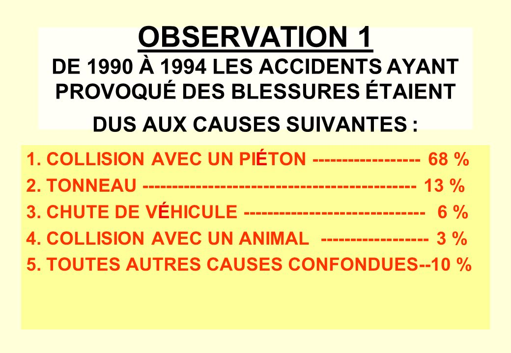 OBSERVATION 1 DE 1990 À 1994 LES ACCIDENTS AYANT PROVOQUÉ DES BLESSURES ÉTAIENT DUS AUX CAUSES SUIVANTES :