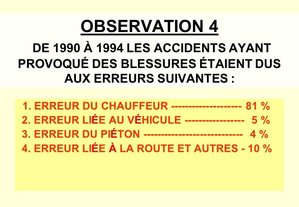 OBSERVATION 4 DE 1990 À 1994 LES ACCIDENTS AYANT PROVOQUÉ DES BLESSURES ÉTAIENT DUS AUX ERREURS SUIVANTES :